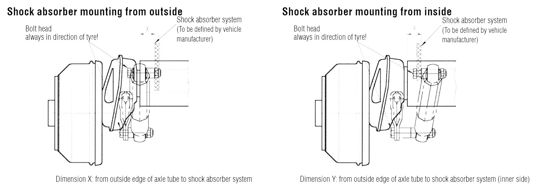 alko shock absorber mounting from outside inside
